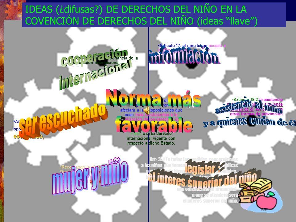 IDEAS (¿difusas ) DE DERECHOS DEL NIÑO EN LA COVENCIÓN DE DERECHOS DEL NIÑO (ideas llave) A rtículo 41.