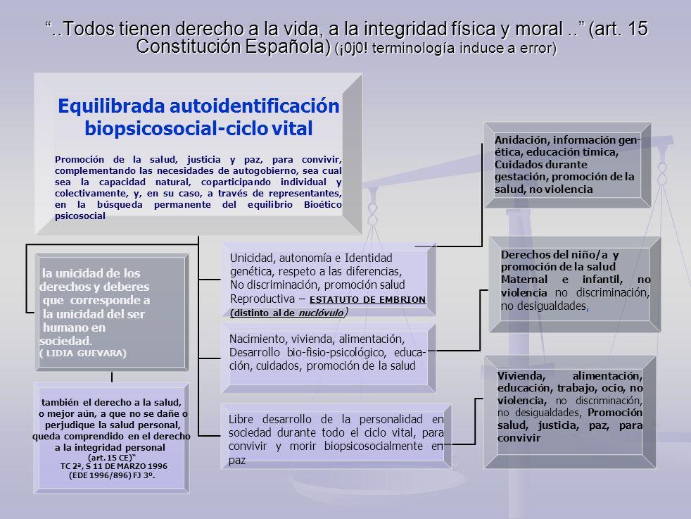 Teoría Multidisciplinar Derecho a La Integridad Moral (T.I.M) (¡0j0! terminología induce a error) La T.I.M. es una Teoría Jurídica con enfoque multidi