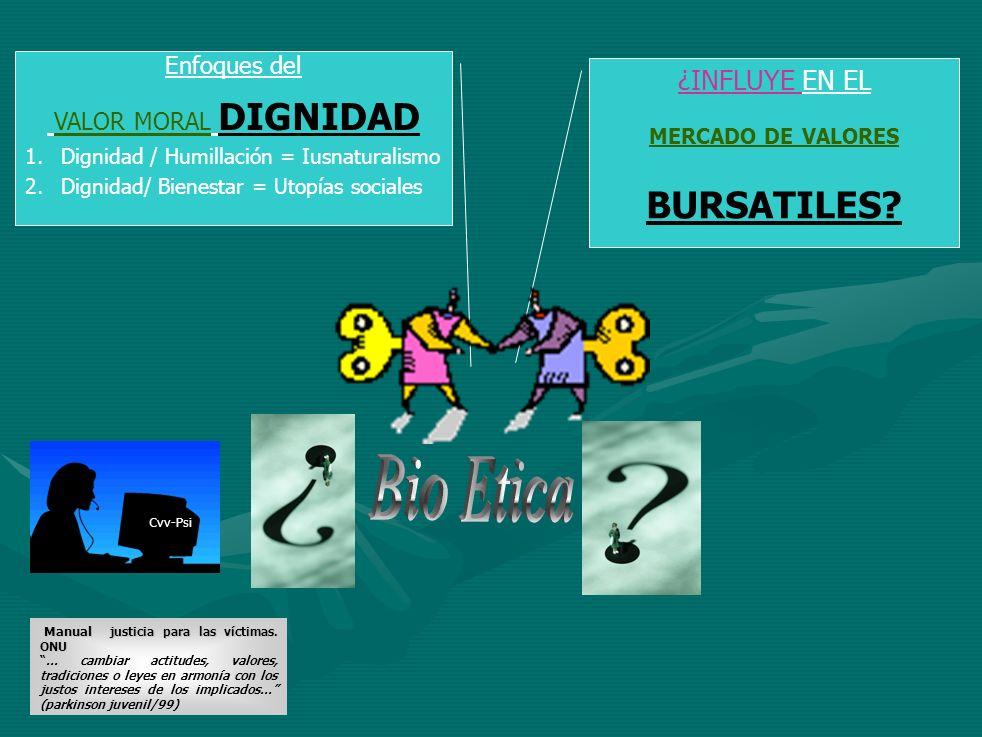 Enfoques del VALOR MORAL DIGNIDAD 1.1.Dignidad / Humillación = Iusnaturalismo 2.