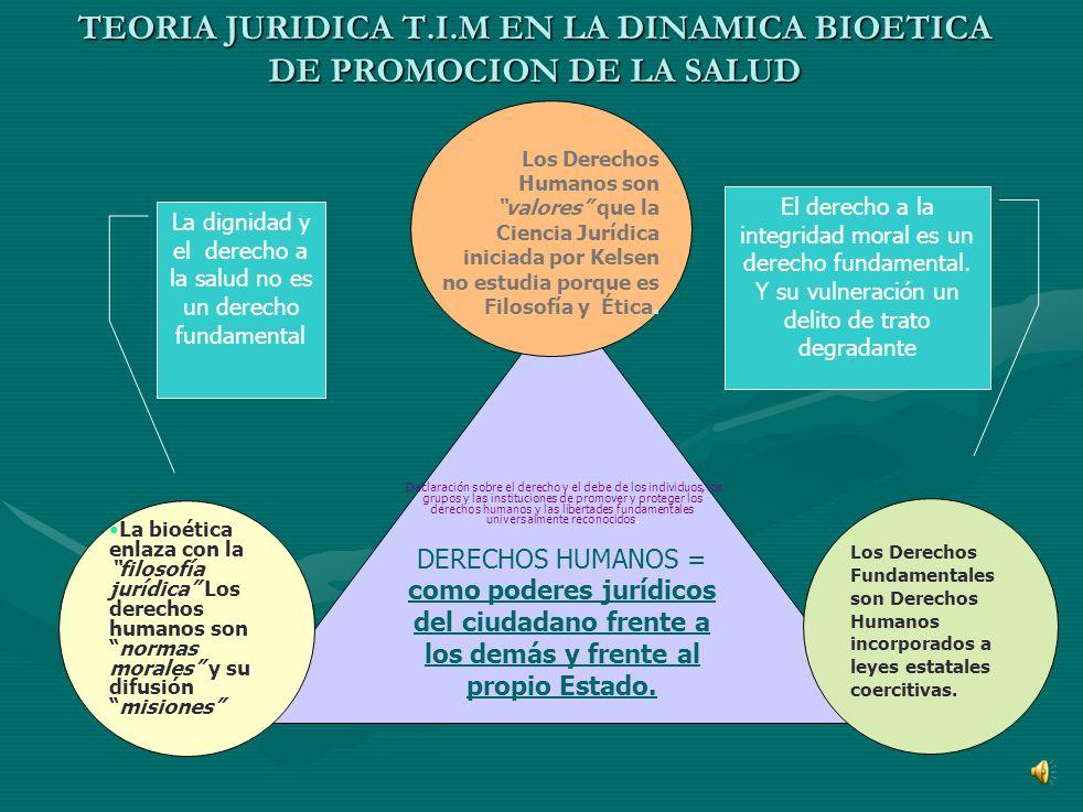 TEORIA JURIDICA T.I.M EN LA DINAMICA BIOETICA DE PROMOCION DE LA SALUD Los Derechos Fundamentales son Derechos Humanos incorporados a leyes estatales coercitivas.