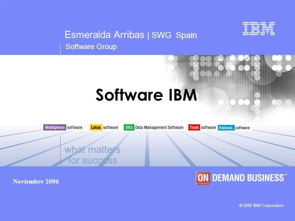 Software Group © 2006 IBM Corporation 22 WindowsLinuxSolarisz/OSAIXHP-UXOS/400 Security Tivoli Identity Manager Tivoli Federated Identity Manager Tivoli Access Manager Family Tivoli Compliance Manager Tivoli Risk Manager Tivoli Privacy Manager Availability Tivoli Monitoring Tivoli Monitoring for Messaging and Collaboration for Lotus Domino Servers Tivoli Monitoring for Messaging and Collaboration for Microsoft Exchange Servers Tivoli Monitoring for Microsoft.NET Tivoli OMEGAMON XE for WebSphere Application Server Application Management Tivoli Composite Application Manager for Response Time Tracking Tivoli Composite Application Manager for SOA Tivoli Composite Application Manager for WebSphere Tivoli OMEGAMON XE for WebSphere Business Integration Business Service Management Tivoli Business Systems Manager Tivoli Enterprise Console Tivoli NetView Tivoli Service Level Advisor Orchestration & Provisioning Mgmt Tivoli Contract Compliance Manager Tivoli License Compliance Manager for z/OS Tivoli System Automation for Multiplatforms Tivoli System Automation for z/OS Storage & Optimization Tivoli Continuous Data Protection for Files Tivoli Storage Manager Family TotalStorage Productivity Center for Data Tivoli Workload Scheduler Tivoli SANergy zOS Tivoli OMEGAMON XE Family Tivoli Security Administrator for RACF Tivoli Monitoring Family Integration and Application Infrastructure IT Service Management Integrating Data and Content Collaboration and Human Interaction Database Servers DB2 family Cloudscape IMS Informix U2 Database Tools & Utilities DB2 and IMS Tools DB2 Connect DB2 Data Propagator DB2 Extenders DB2 Office Connect DB2 Query Patroller Informix Tools U2 Tools Content Management and Discovery DB2 Content Manager Family DB2 Document Manager DB2 Content Manager OnDemand DB2 Records Manager DB2 CommonStore for SAP, Domino and Exchange Server WebSphere Information Integrator Content Edition WebSphere Information Integrator OmniFind Edition WebSphere Content Discovery Fa