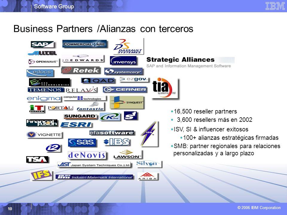 Software Group © 2006 IBM Corporation 10 Business Partners /Alianzas con terceros 16,500 reseller partners 3,600 resellers más en 2002 ISV, SI & influ