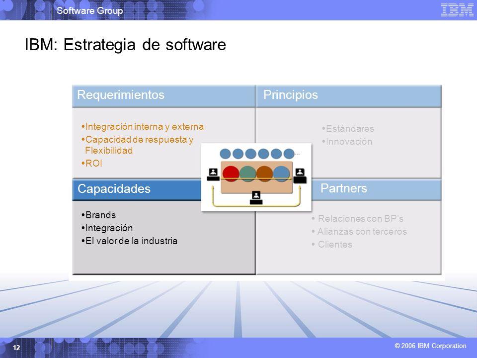 Software Group © 2006 IBM Corporation 12 IBM: Estrategia de software Requerimientos Partners Principios Capacidades Integración interna y externa Capacidad de respuesta y Flexibilidad ROI Estándares Innovación Brands Integración El valor de la industria Relaciones con BPs Alianzas con terceros Clientes