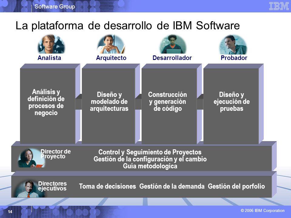 Software Group © 2006 IBM Corporation 14 La plataforma de desarrollo de IBM Software Director de Proyecto Control y Seguimiento de Proyectos Gestión d