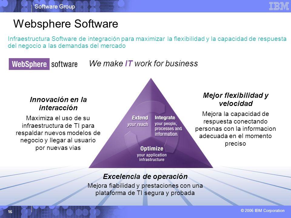 Software Group © 2006 IBM Corporation 16 Infraestructura Software de integración para maximizar la flexibilidad y la capacidad de respuesta del negoci