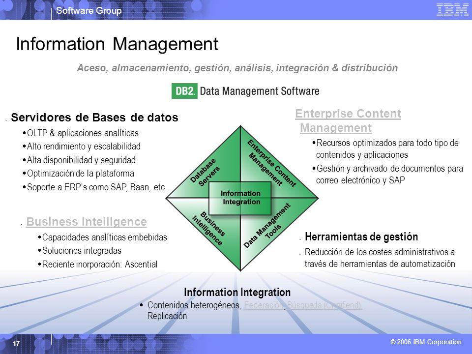 Software Group © 2006 IBM Corporation 17 Aceso, almacenamiento, gestión, análisis, integración & distribución Servidores de Bases de datos OLTP & apli