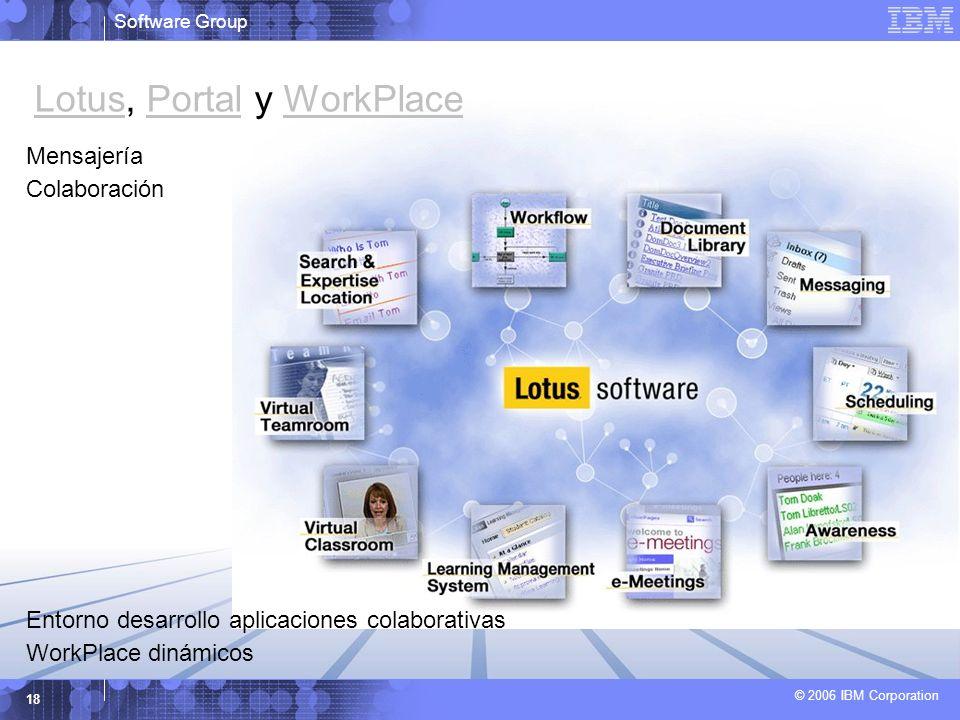 Software Group © 2006 IBM Corporation 18 LotusLotus, Portal y WorkPlacePortalWorkPlace Mensajería Colaboración Entorno desarrollo aplicaciones colaborativas WorkPlace dinámicos