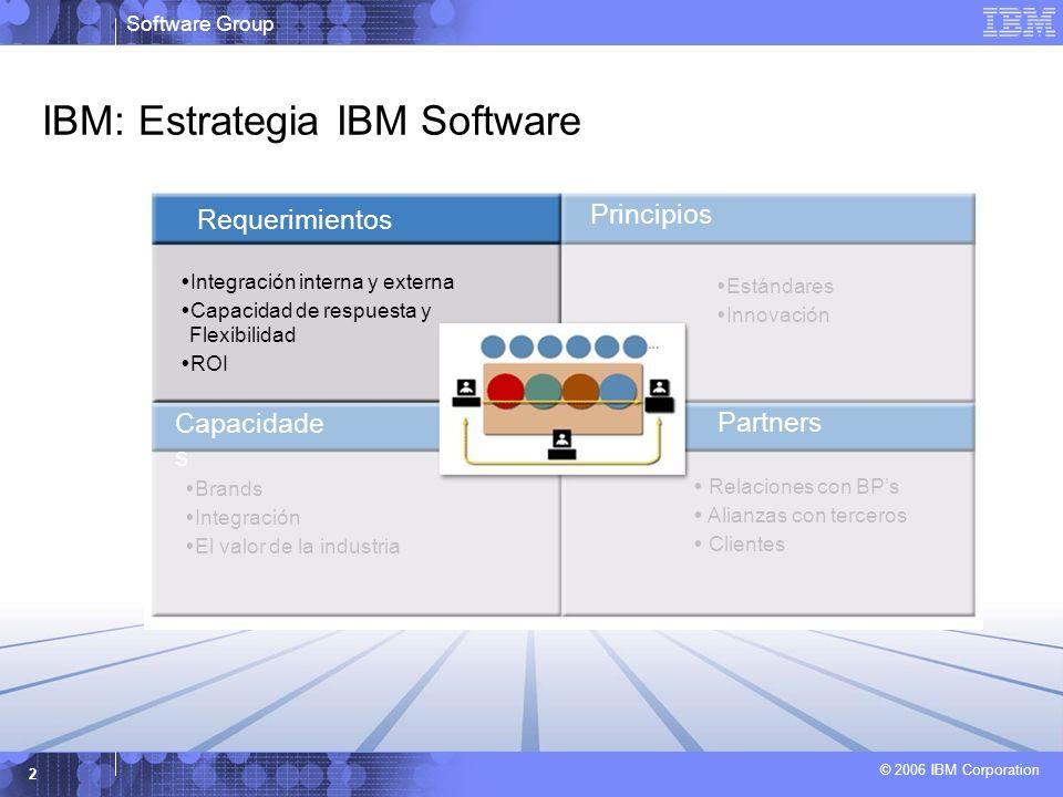 Software Group © 2006 IBM Corporation 2 IBM: Estrategia IBM Software Partners Principios Capacidade s Estándares Innovación Relaciones con BPs Alianza