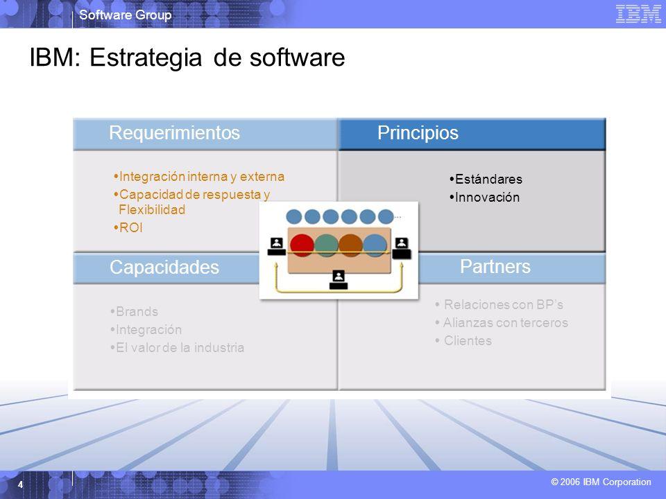 Software Group © 2006 IBM Corporation 4 IBM: Estrategia de software Requerimientos Partners Principios Capacidades Integración interna y externa Capacidad de respuesta y Flexibilidad ROI Estándares Innovación Brands Integración El valor de la industria Relaciones con BPs Alianzas con terceros Clientes
