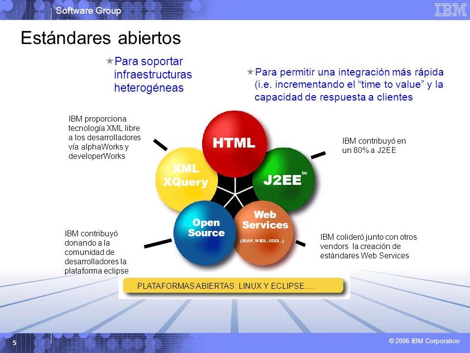 Software Group © 2006 IBM Corporation 5 Estándares abiertos tm IBM contribuyó donando a la comunidad de desarrolladores la plataforma eclipse PLATAFOR