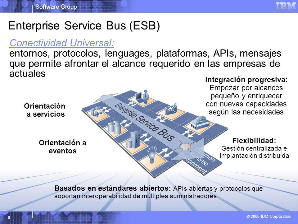 Software Group © 2006 IBM Corporation 8 Conectividad Universal: Integrates the most diverse entornos, protocolos, lenguages, plataformas, APIs, mensaj