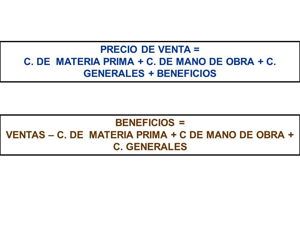 Ficha de Escandallo Artículo:Proveedor:Fecha: Peso en kg.Precio/Kg.:Importe: Estado de la pieza Peso en Kg.%Coste por kg.Coste totalCoste de 100 gr.