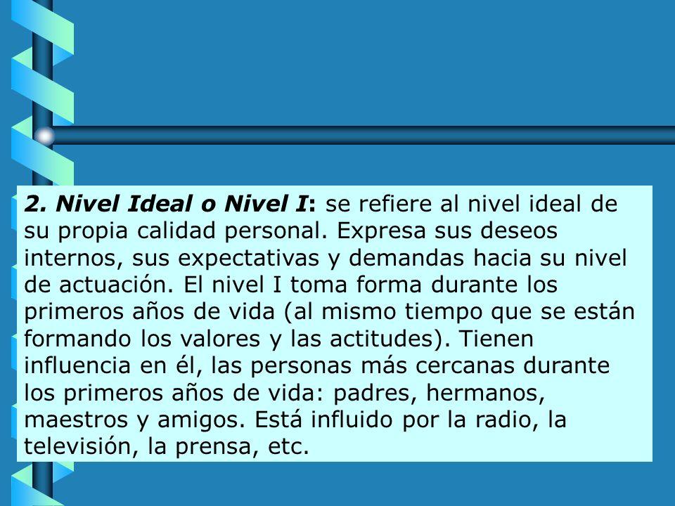 2. Nivel Ideal o Nivel I: se refiere al nivel ideal de su propia calidad personal. Expresa sus deseos internos, sus expectativas y demandas hacia su n