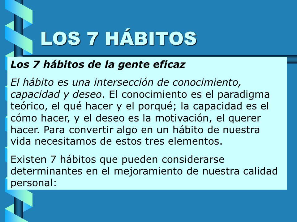 LOS 7 HÁBITOS Los 7 hábitos de la gente eficaz El hábito es una intersección de conocimiento, capacidad y deseo. El conocimiento es el paradigma teóri