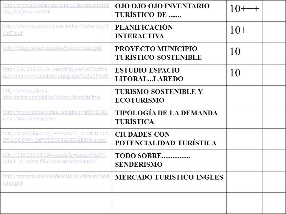 http://www.silvanatours.com.pe/documents/pdf /Esp/Cajamarca.PDF OJO OJO OJO INVENTARIO TURÍSTICO DE....... 10+++ http://www.turismo.uma.es/turitec/tur