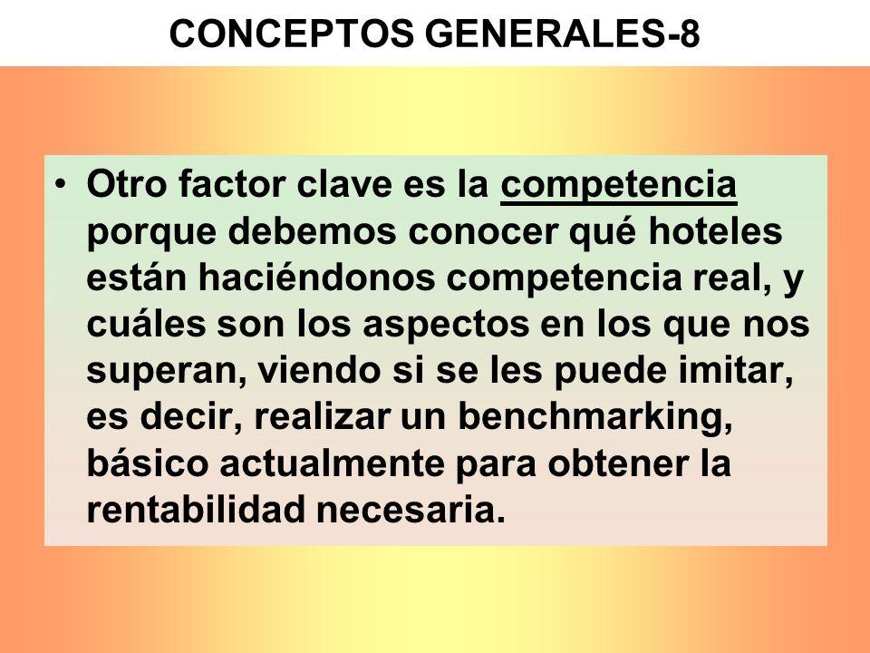 Otro factor clave es la competencia porque debemos conocer qué hoteles están haciéndonos competencia real, y cuáles son los aspectos en los que nos su