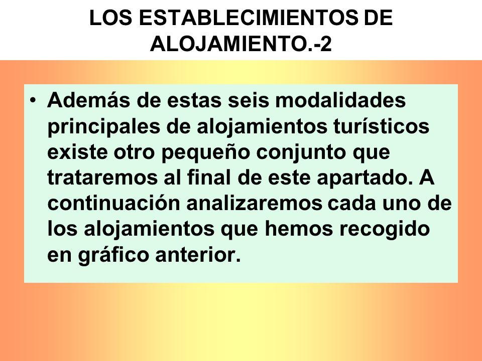 LOS ESTABLECIMIENTOS DE ALOJAMIENTO.-2 Además de estas seis modalidades principales de alojamientos turísticos existe otro pequeño conjunto que tratar