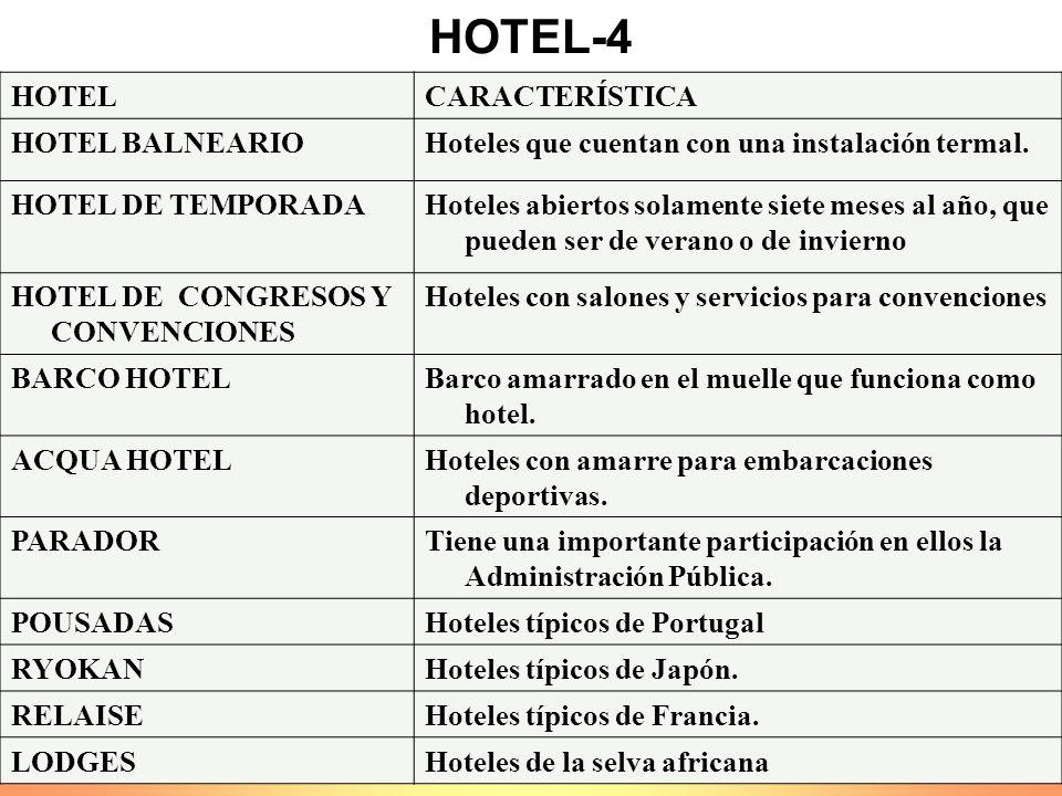 HOTEL-4 HOTELCARACTERÍSTICA HOTEL BALNEARIOHoteles que cuentan con una instalación termal. HOTEL DE TEMPORADAHoteles abiertos solamente siete meses al