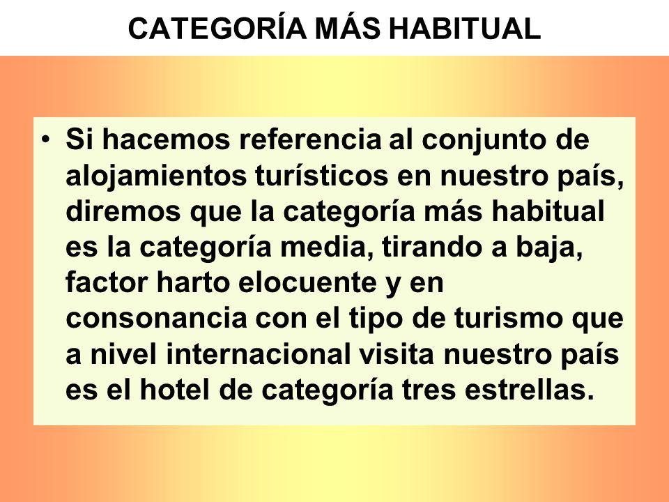 CATEGORÍA MÁS HABITUAL Si hacemos referencia al conjunto de alojamientos turísticos en nuestro país, diremos que la categoría más habitual es la categ
