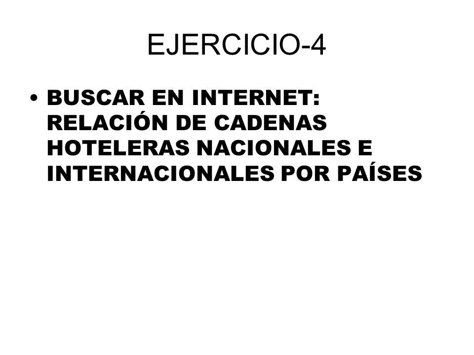 EJERCICIO-4 BUSCAR EN INTERNET: RELACIÓN DE CADENAS HOTELERAS NACIONALES E INTERNACIONALES POR PAÍSES