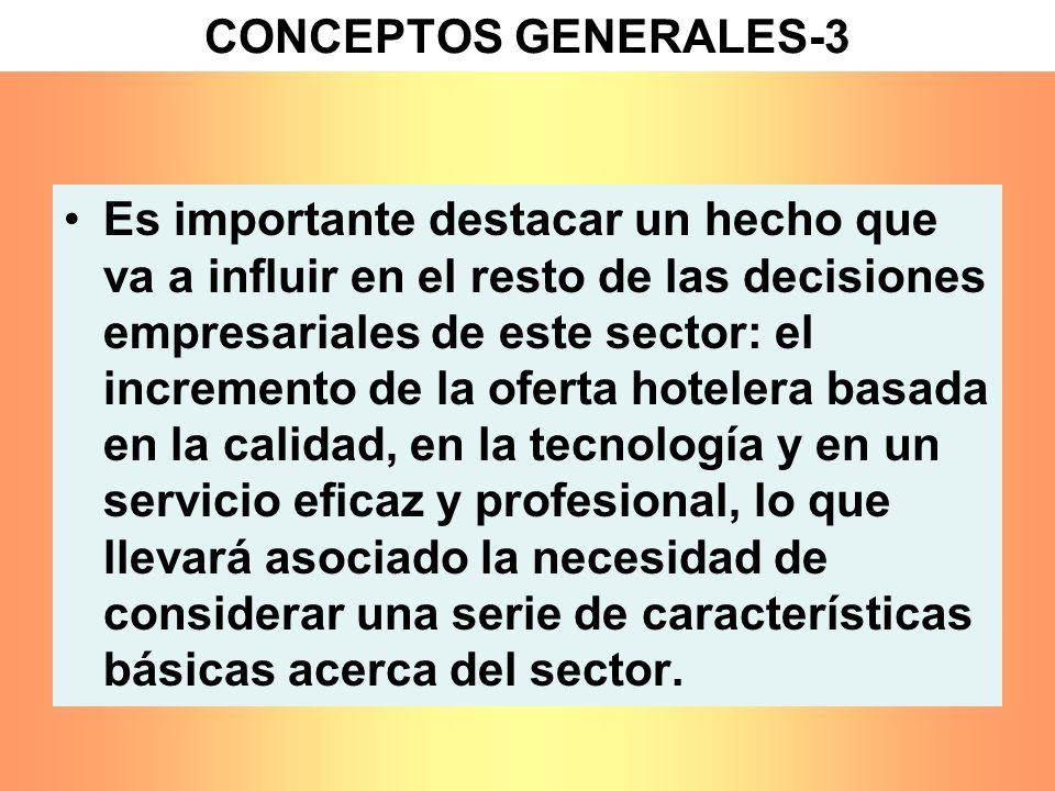 Es importante destacar un hecho que va a influir en el resto de las decisiones empresariales de este sector: el incremento de la oferta hotelera basad