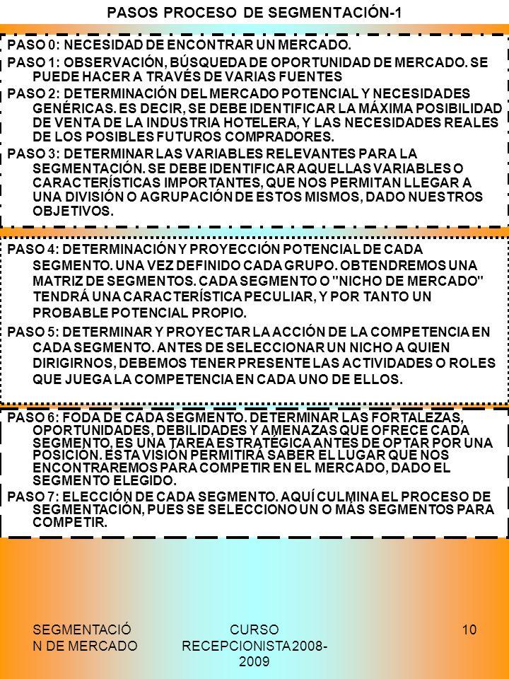SEGMENTACIÓ N DE MERCADO CURSO RECEPCIONISTA 2008- 2009 10 PASOS PROCESO DE SEGMENTACIÓN-1 PASO 0: NECESIDAD DE ENCONTRAR UN MERCADO. PASO 1: OBSERVAC