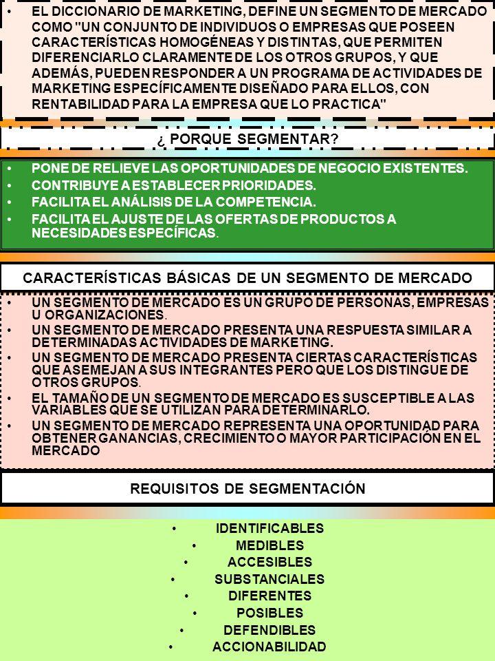 SEGMENTACIÓ N DE MERCADO CURSO RECEPCIONISTA 2008- 2009 3 EL DICCIONARIO DE MARKETING, DEFINE UN SEGMENTO DE MERCADO COMO
