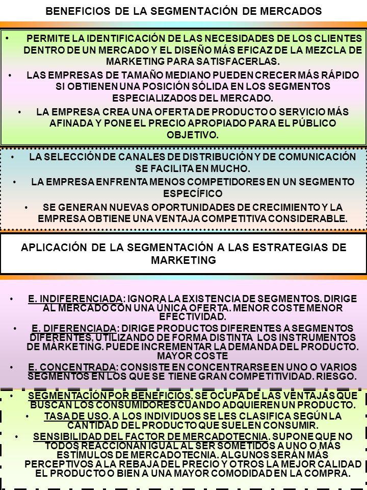 SEGMENTACIÓ N DE MERCADO CURSO RECEPCIONISTA 2008- 2009 4 BENEFICIOS DE LA SEGMENTACIÓN DE MERCADOS PERMITE LA IDENTIFICACIÓN DE LAS NECESIDADES DE LO