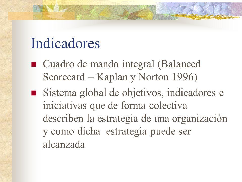 Indicadores Cuadro de mando integral (Balanced Scorecard – Kaplan y Norton 1996) Sistema global de objetivos, indicadores e iniciativas que de forma c
