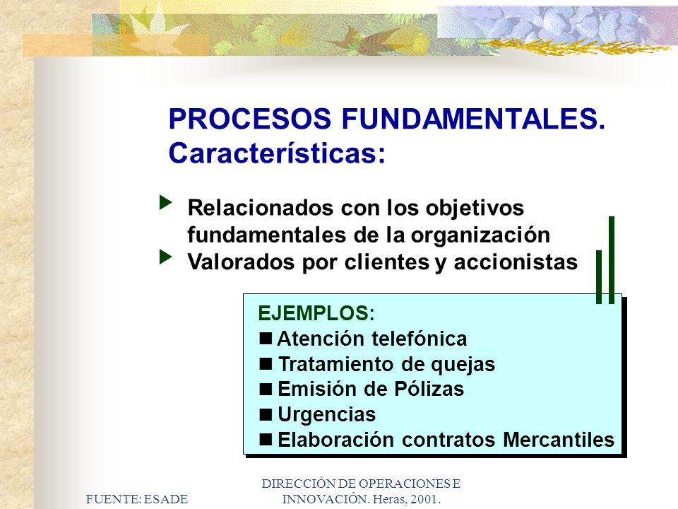 FUENTE: ESADE DIRECCIÓN DE OPERACIONES E INNOVACIÓN. Heras, 2001. Relacionados con los objetivos fundamentales de la organización Valorados por client