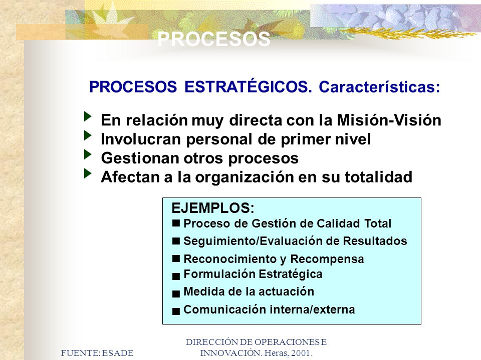 FUENTE: ESADE DIRECCIÓN DE OPERACIONES E INNOVACIÓN. Heras, 2001. PROCESOS En relación muy directa con la Misión-Visión Involucran personal de primer