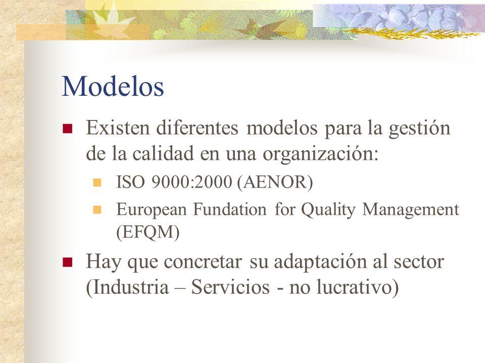 Modelos Existen diferentes modelos para la gestión de la calidad en una organización: ISO 9000:2000 (AENOR) European Fundation for Quality Management