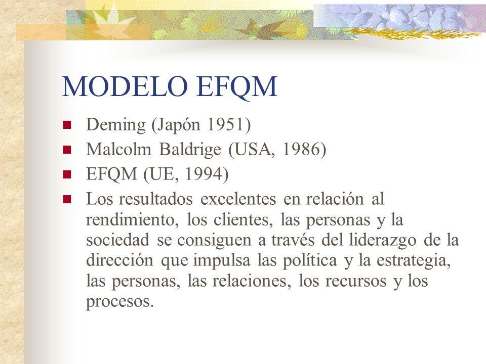 MODELO EFQM Deming (Japón 1951) Malcolm Baldrige (USA, 1986) EFQM (UE, 1994) Los resultados excelentes en relación al rendimiento, los clientes, las p