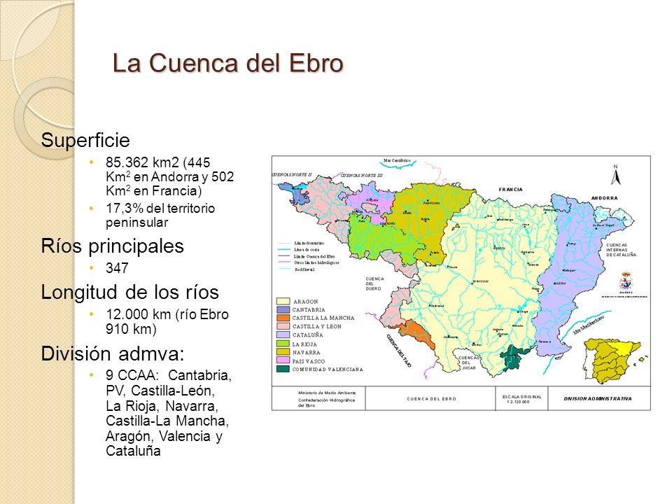 La Cuenca del Ebro Superficie 85.362 km2 ( 445 Km 2 en Andorra y 502 Km 2 en Francia) 17,3% del territorio peninsular Ríos principales 347 Longitud de