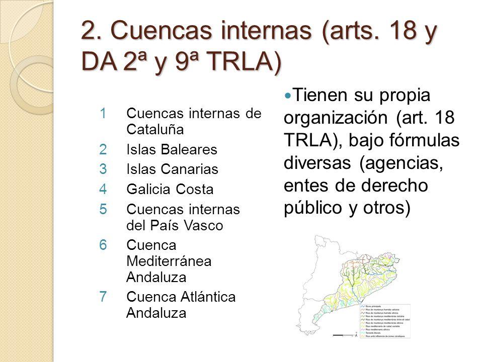 2. Cuencas internas (arts. 18 y DA 2ª y 9ª TRLA) 1Cuencas internas de Cataluña 2Islas Baleares 3Islas Canarias 4Galicia Costa 5Cuencas internas del Pa
