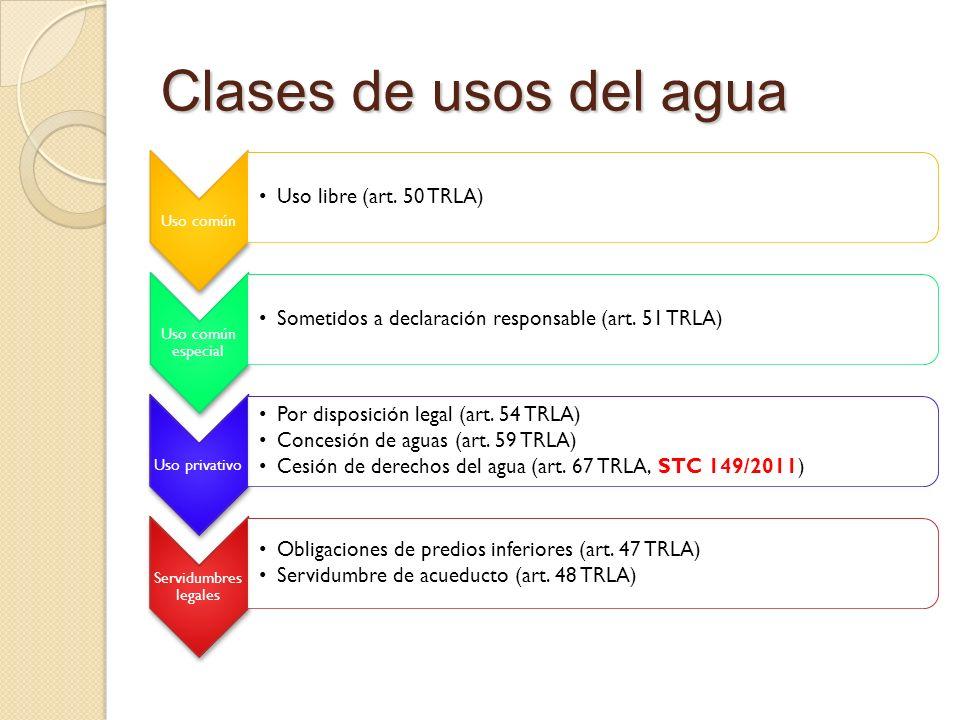 Clases de usos del agua Uso común Uso libre (art. 50 TRLA) Uso común especial Sometidos a declaración responsable (art. 51 TRLA) Uso privativo Por dis