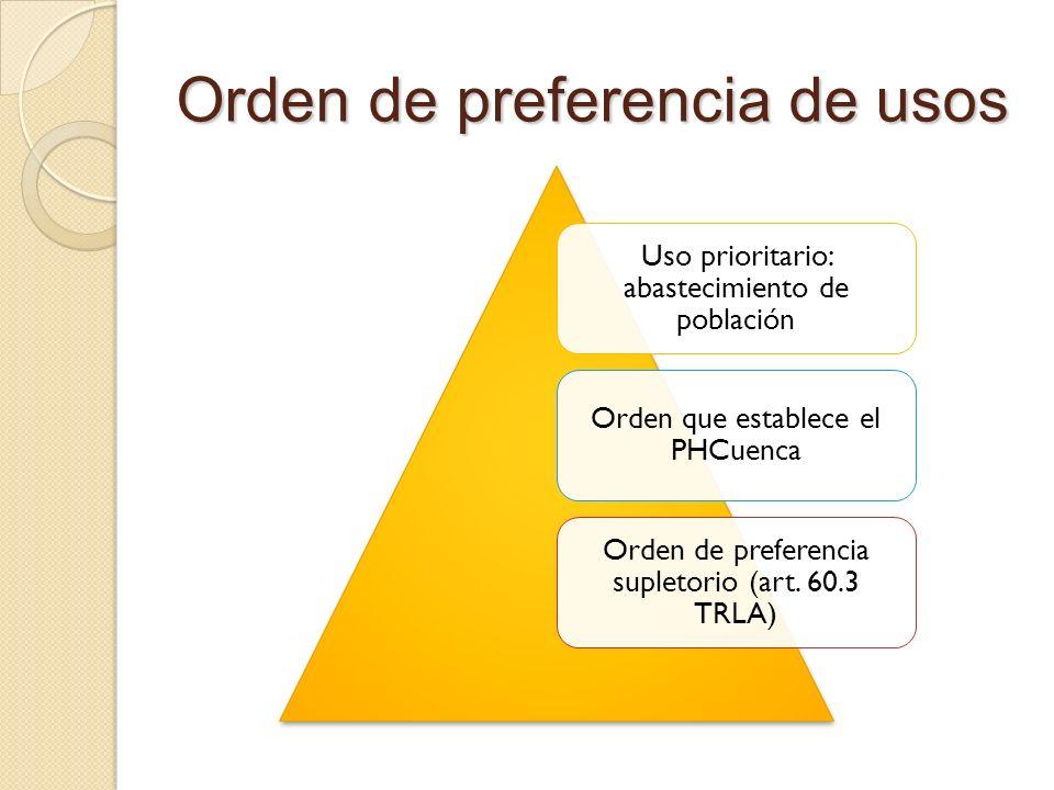 Orden de preferencia de usos Uso prioritario: abastecimiento de población Orden que establece el PHCuenca Orden de preferencia supletorio (art. 60.3 T