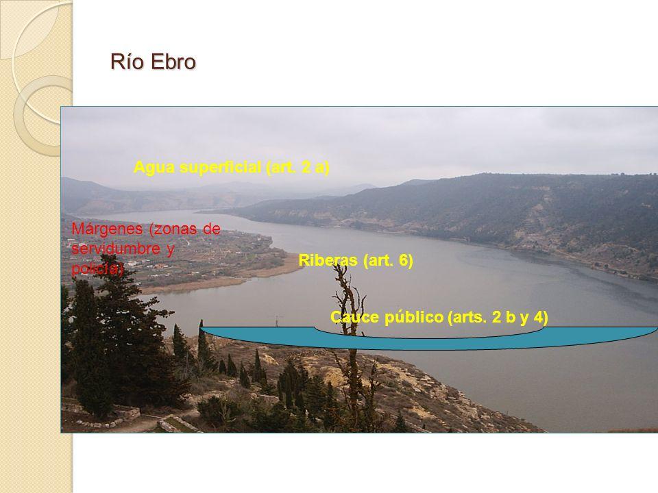 Río Ebro Cauce público (arts. 2 b y 4) Riberas (art. 6) Agua superficial (art. 2 a) Márgenes (zonas de servidumbre y policía)