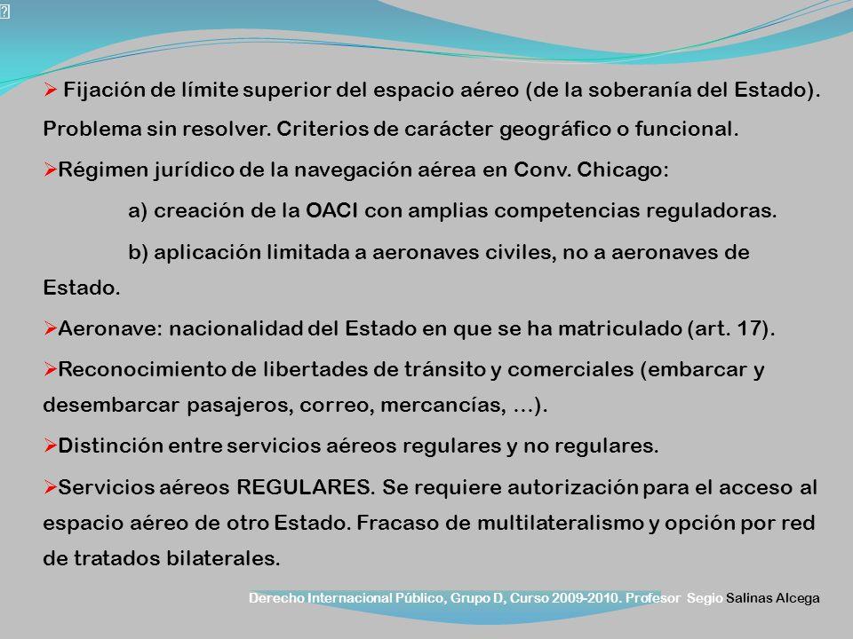 Derecho Internacional Público, Grupo D, Curso 2009-2010. Profesor Segio Salinas Alcega Fijación de límite superior del espacio aéreo (de la soberanía