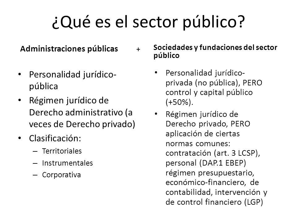 ¿Qué es el sector público? Administraciones públicas Personalidad jurídico- pública Régimen jurídico de Derecho administrativo (a veces de Derecho pri
