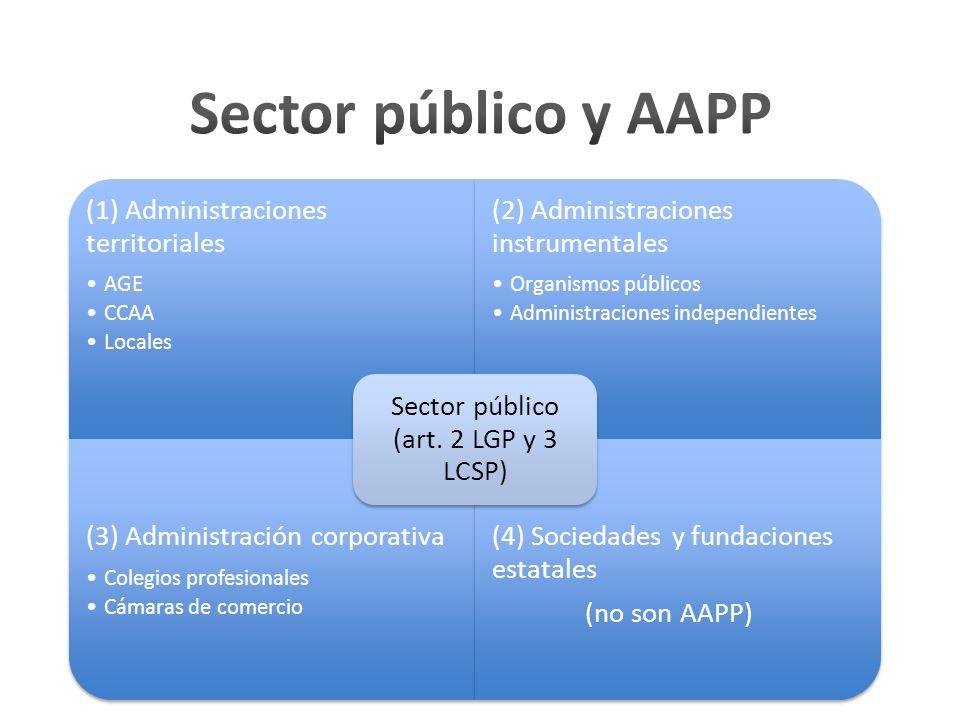 (1) Administraciones territoriales AGE CCAA Locales (2) Administraciones instrumentales Organismos públicos Administraciones independientes (3) Admini