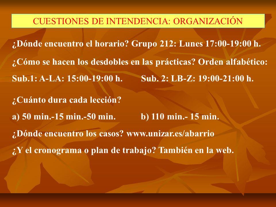 CUESTIONES DE INTENDENCIA: ORGANIZACIÓN ¿Dónde encuentro el horario? Grupo 212: Lunes 17:00-19:00 h. ¿Cómo se hacen los desdobles en las prácticas? Or