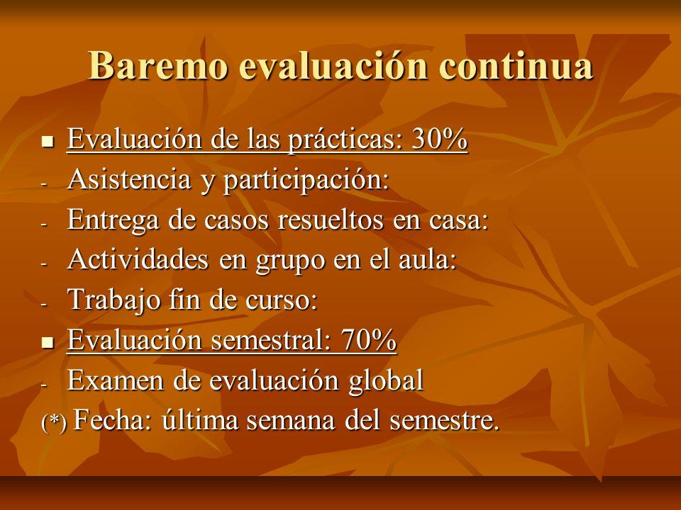Baremo evaluación continua Evaluación de las prácticas: 30% Evaluación de las prácticas: 30% - Asistencia y participación: - Entrega de casos resuelto