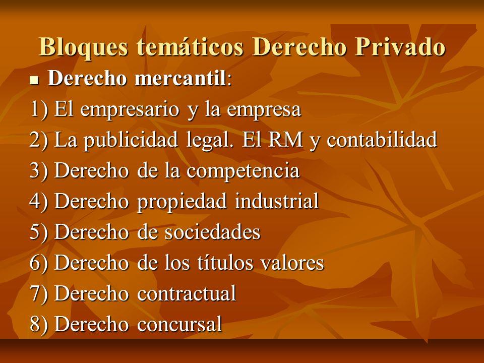 Bloques temáticos Derecho Privado Derecho mercantil: Derecho mercantil: 1) El empresario y la empresa 2) La publicidad legal. El RM y contabilidad 3)