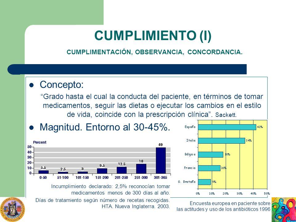 CUMPLIMIENTO (I) CUMPLIMENTACIÓN, OBSERVANCIA, CONCORDANCIA. Concepto: Grado hasta el cual la conducta del paciente, en términos de tomar medicamentos