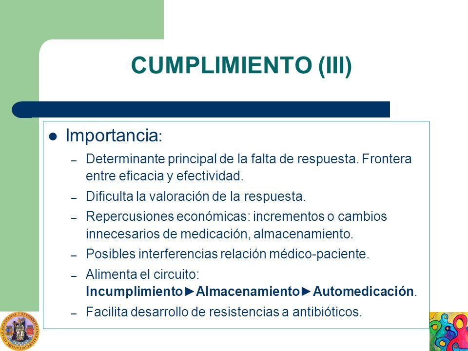 CUMPLIMIENTO (III) Importancia : – Determinante principal de la falta de respuesta. Frontera entre eficacia y efectividad. – Dificulta la valoración d