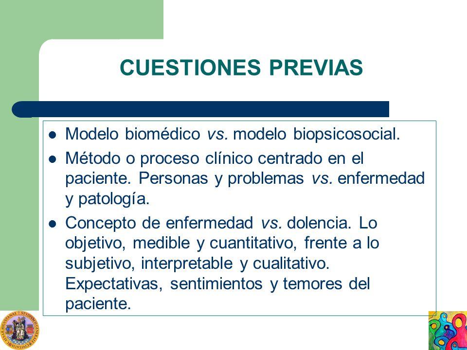 CUESTIONES PREVIAS Modelo biomédico vs. modelo biopsicosocial. Método o proceso clínico centrado en el paciente. Personas y problemas vs. enfermedad y