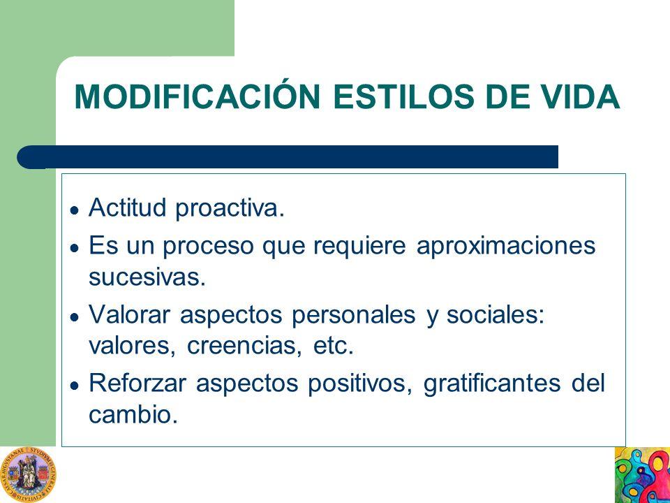 MODIFICACIÓN ESTILOS DE VIDA Actitud proactiva. Es un proceso que requiere aproximaciones sucesivas. Valorar aspectos personales y sociales: valores,