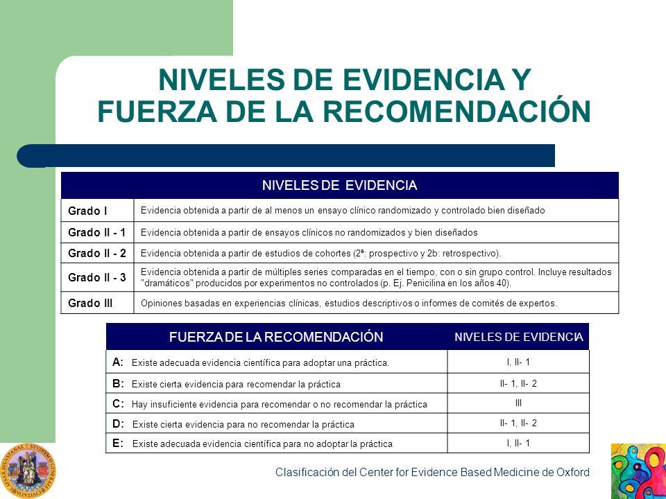 NIVELES DE EVIDENCIA Y FUERZA DE LA RECOMENDACIÓN NIVELES DE EVIDENCIA Grado I Evidencia obtenida a partir de al menos un ensayo clínico randomizado y