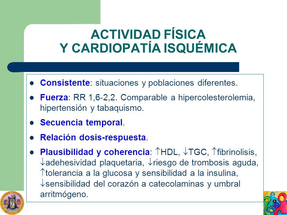 ACTIVIDAD FÍSICA Y CARDIOPATÍA ISQUÉMICA Consistente: situaciones y poblaciones diferentes. Fuerza: RR 1,6-2,2. Comparable a hipercolesterolemia, hipe